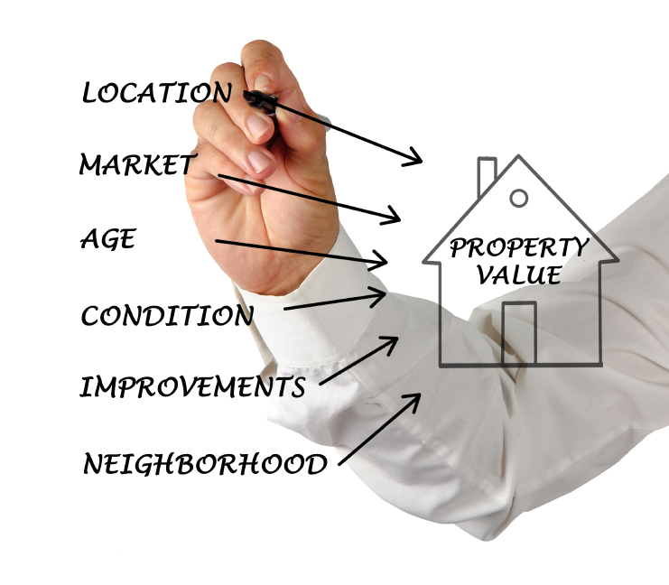 property value - best price for your home