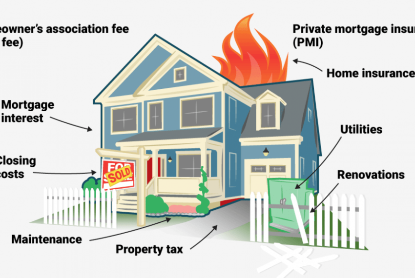 Hidden costs of buying a home - Williams Landmark Real Estate